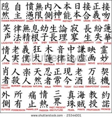 Tatouage japonais ecriture mod les et exemples - Police ecriture tatouage ...